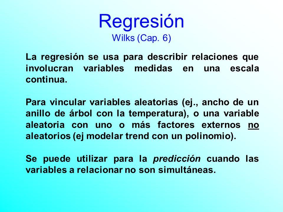 Regresión lineal simple Estimación de los parámetros Distribución de los residuos Tabla ANOVA Bondad del ajuste Análisis de los residuos Distribución muestral de coeficientes de la regresión Intervalos de confianza de la predicción