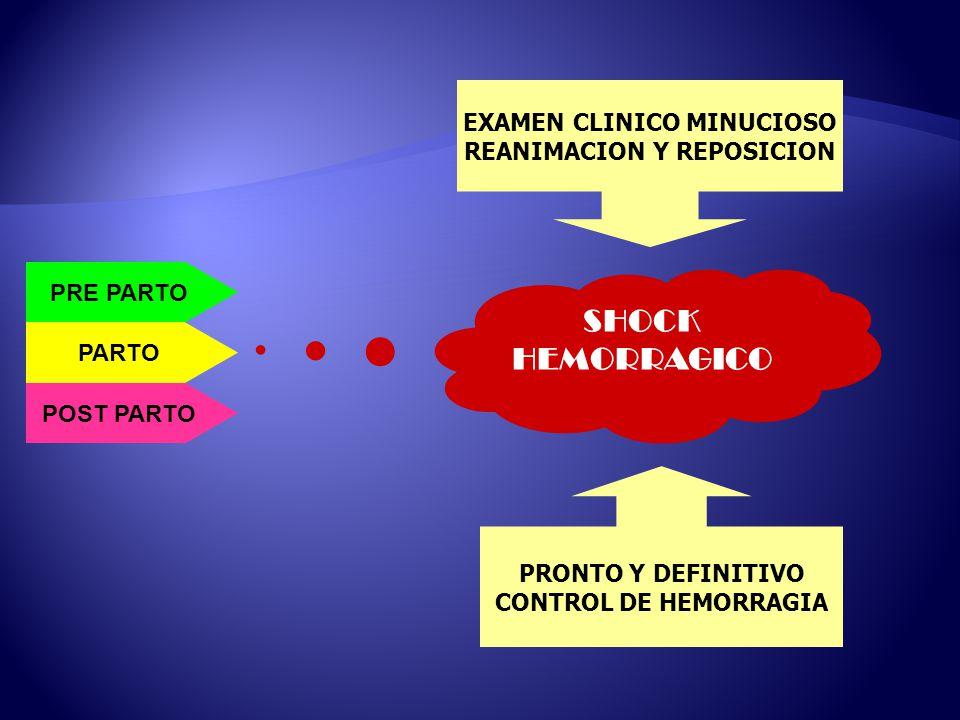 SHOCK HEMORRAGICO EXAMEN CLINICO MINUCIOSO REANIMACION Y REPOSICION PRONTO Y DEFINITIVO CONTROL DE HEMORRAGIA PRE PARTO PARTO POST PARTO