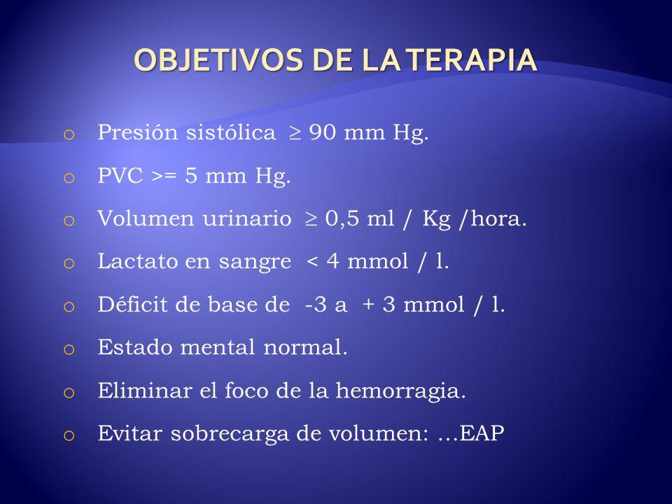 o Presión sistólica 90 mm Hg. o PVC >= 5 mm Hg. o Volumen urinario 0,5 ml / Kg /hora. o Lactato en sangre < 4 mmol / l. o Déficit de base de -3 a + 3