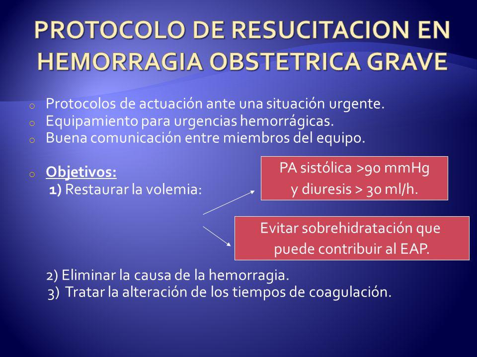o Protocolos de actuación ante una situación urgente.