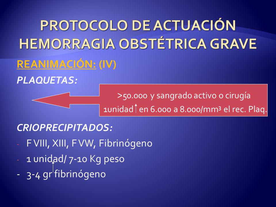 REANIMACIÓN: (IV) PLAQUETAS: CRIOPRECIPITADOS: - F VIII, XIII, F VW, Fibrinógeno - 1 unidad/ 7-10 Kg peso - 3-4 gr fibrinógeno > 50.000 y sangrado activo o cirugía 1unidad en 6.000 a 8.000/mm 3 el rec.