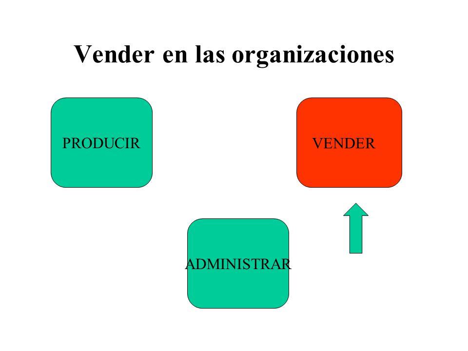 Vender en las organizaciones PRODUCIR VENDER ADMINISTRAR