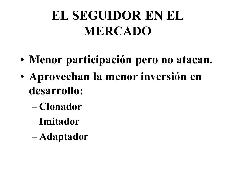 EL SEGUIDOR EN EL MERCADO Menor participación pero no atacan.