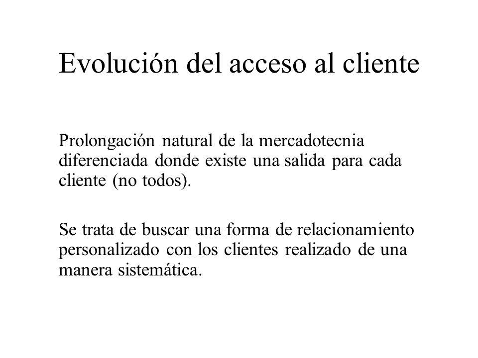 Evolución del acceso al cliente Prolongación natural de la mercadotecnia diferenciada donde existe una salida para cada cliente (no todos).