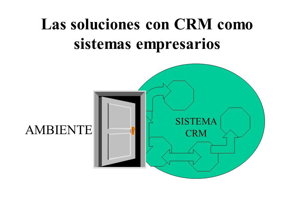 Las soluciones con CRM como sistemas empresarios AMBIENTE SISTEMA CRM