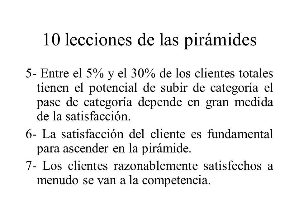 10 lecciones de las pirámides 5- Entre el 5% y el 30% de los clientes totales tienen el potencial de subir de categoría el pase de categoría depende en gran medida de la satisfacción.