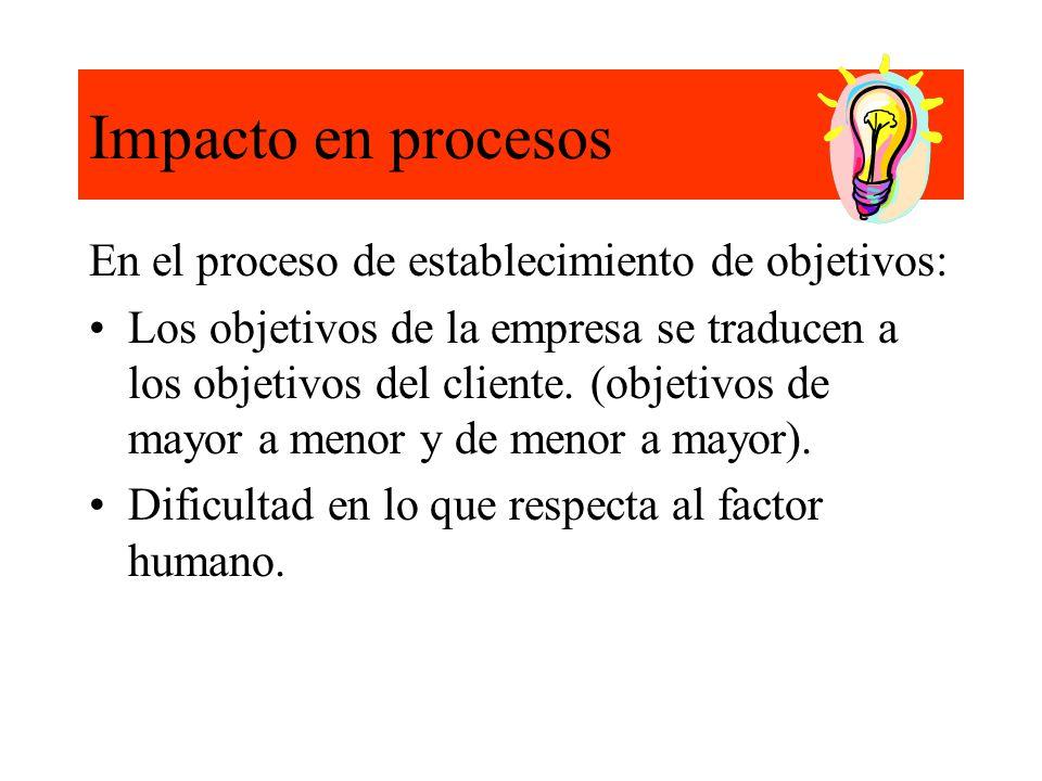 Impacto en procesos En el proceso de establecimiento de objetivos: Los objetivos de la empresa se traducen a los objetivos del cliente.