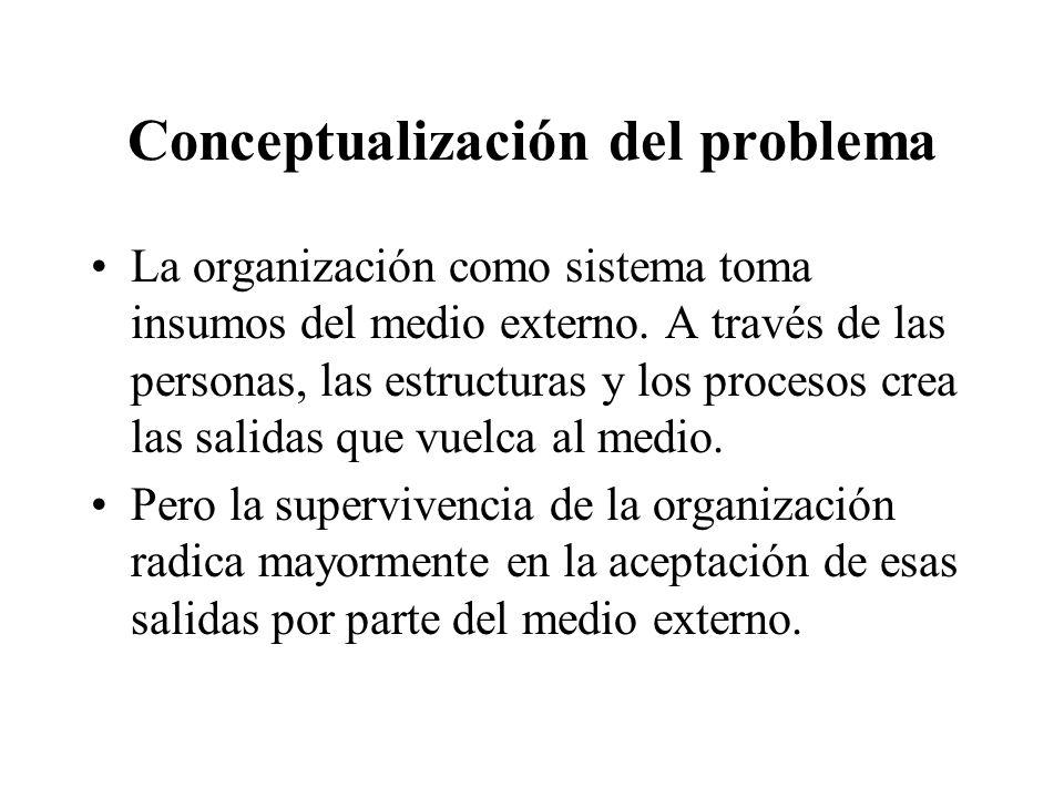 Conceptualización del problema No es suficiente haber identificado una necesidad y diseñar la salida del sistema para satisfacerla, ya que las necesidades cambian y/o se extinguen.