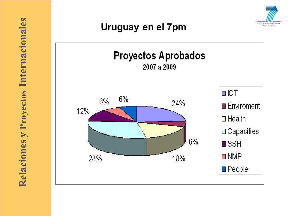 Relaciones y Proyectos Internacionales Uruguay en el 7pm