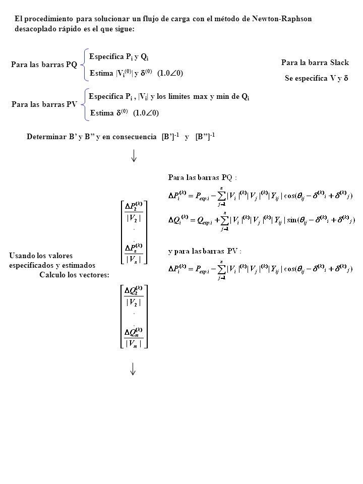 El procedimiento para solucionar un flujo de carga con el método de Newton-Raphson desacoplado rápido es el que sigue: Para las barras PQ Especifica P