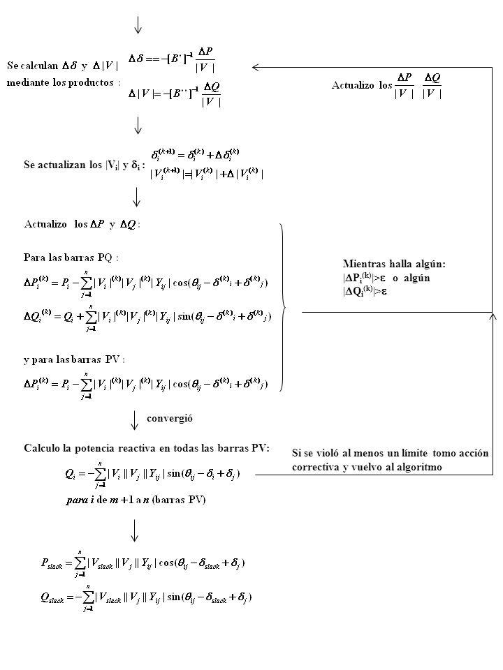 Se actualizan los |V i | y i : Mientras halla algún: | P i (k) |> o algún | Q i (k) |> convergió Calculo la potencia reactiva en todas las barras PV:
