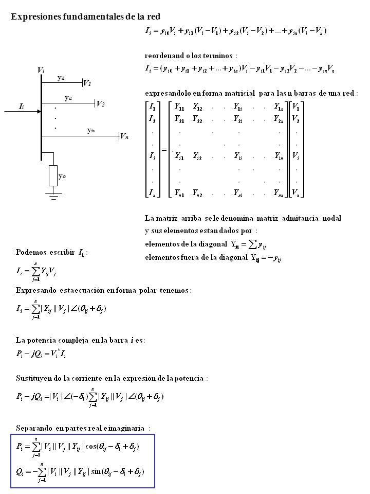 Expresiones fundamentales de la red ViVi V1V1 V2V2 VnVn y i1 y i2 y in y i0 IiIi......