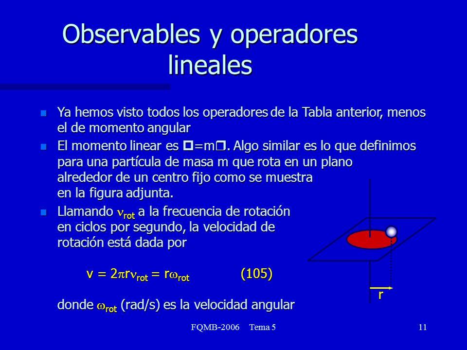 FQMB-2006 Tema 511 Observables y operadores lineales n Ya hemos visto todos los operadores de la Tabla anterior, menos el de momento angular El moment