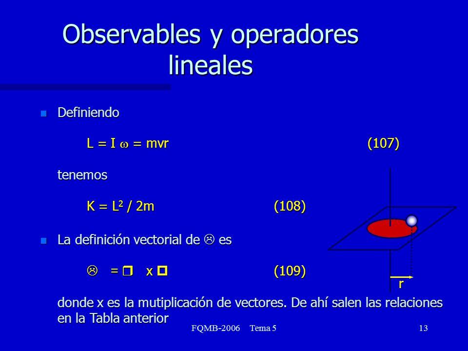 FQMB-2006 Tema 513 Observables y operadores lineales Definiendo L = I = mvr(107) tenemos K = L 2 / 2m(108) Definiendo L = I = mvr(107) tenemos K = L 2
