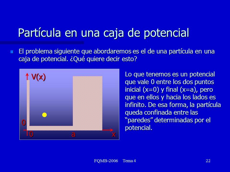 FQMB-2006 Tema 422 n El problema siguiente que abordaremos es el de una partícula en una caja de potencial. ¿Qué quiere decir esto? Lo que tenemos es