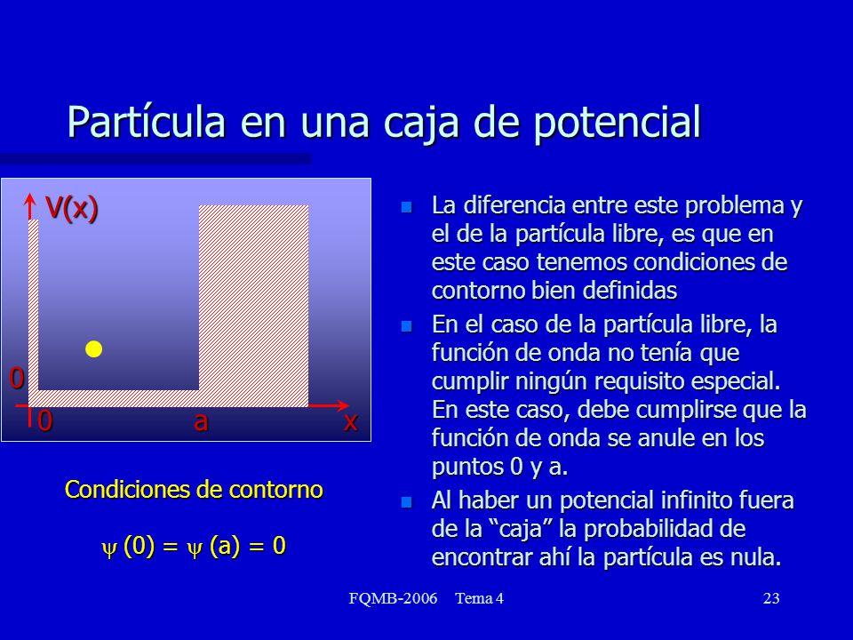 FQMB-2006 Tema 423 Partícula en una caja de potencial V(x) x 0 0a n La diferencia entre este problema y el de la partícula libre, es que en este caso tenemos condiciones de contorno bien definidas n En el caso de la partícula libre, la función de onda no tenía que cumplir ningún requisito especial.