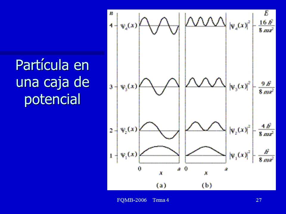 FQMB-2006 Tema 427 Partícula en una caja de potencial