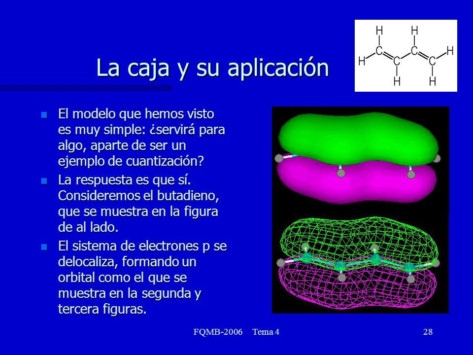 FQMB-2006 Tema 428 La caja y su aplicación n El modelo que hemos visto es muy simple: ¿servirá para algo, aparte de ser un ejemplo de cuantización? n