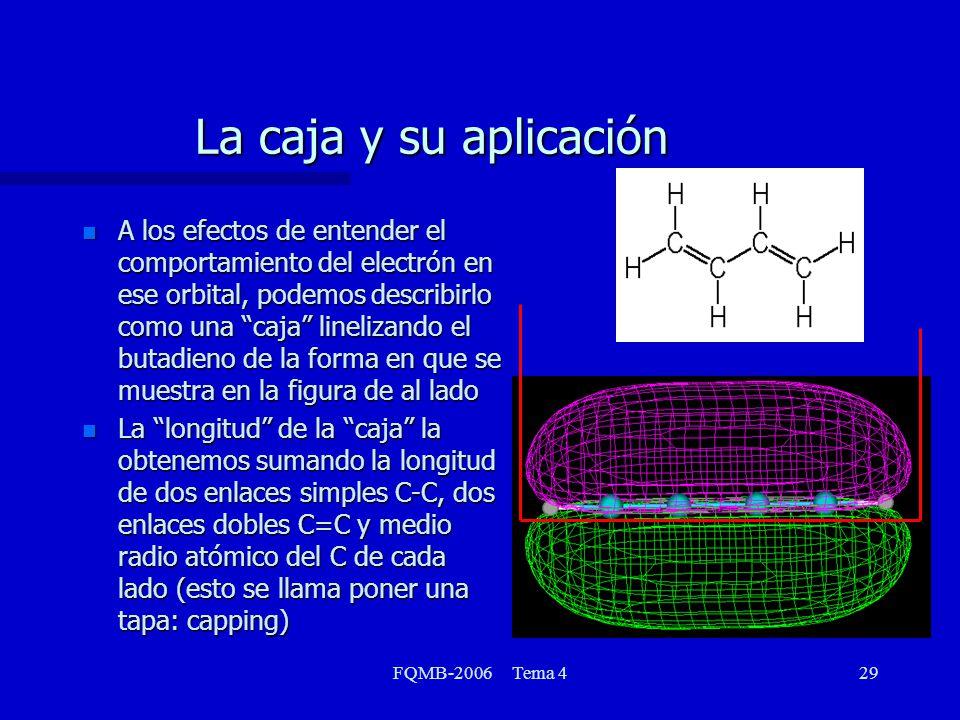 FQMB-2006 Tema 429 La caja y su aplicación n A los efectos de entender el comportamiento del electrón en ese orbital, podemos describirlo como una caja linelizando el butadieno de la forma en que se muestra en la figura de al lado n La longitud de la caja la obtenemos sumando la longitud de dos enlaces simples C-C, dos enlaces dobles C=C y medio radio atómico del C de cada lado (esto se llama poner una tapa: capping)