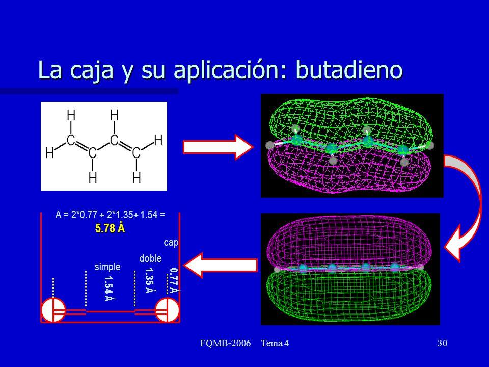 FQMB-2006 Tema 430 La caja y su aplicación: butadieno 0.77 Å1.35 Å 1.54 Å simple doble cap 5.78 Å A = 2*0.77 + 2*1.35+ 1.54 = 5.78 Å
