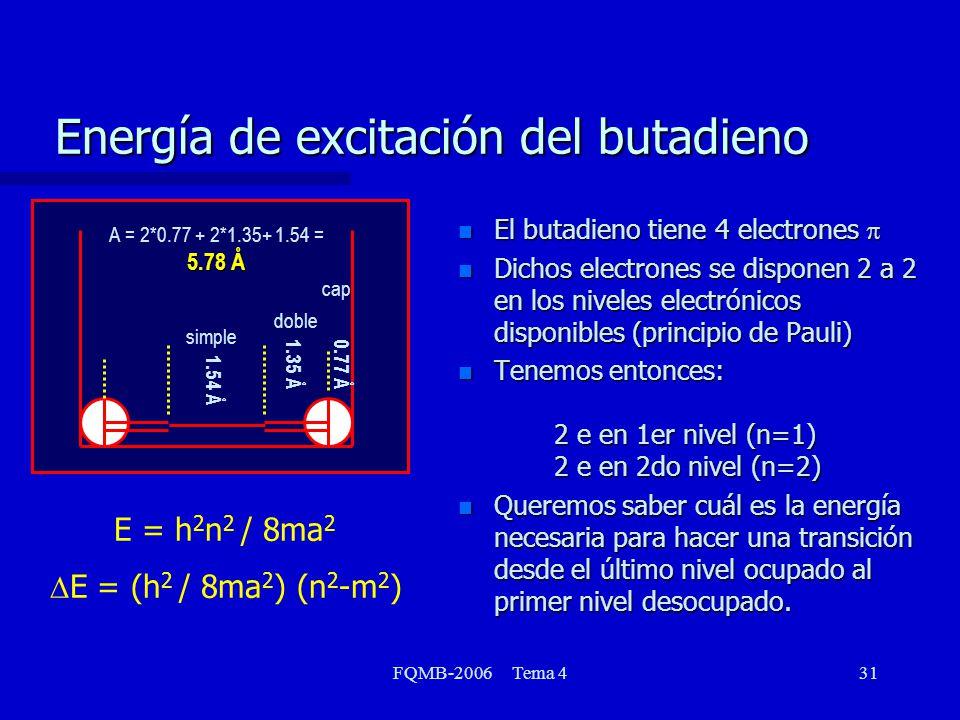 FQMB-2006 Tema 431 Energía de excitación del butadieno El butadieno tiene 4 electrones n Dichos electrones se disponen 2 a 2 en los niveles electrónicos disponibles (principio de Pauli) n Tenemos entonces: 2 e en 1er nivel (n=1) 2 e en 2do nivel (n=2) n Queremos saber cuál es la energía necesaria para hacer una transición desde el último nivel ocupado al primer nivel desocupado.