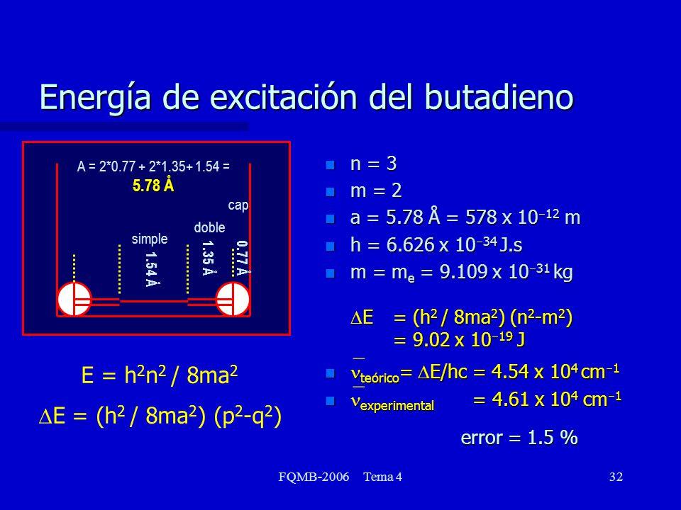 FQMB-2006 Tema 432 Energía de excitación del butadieno n n = 3 n m = 2 a = 5.78 Å = 578 x 10 12 m h = 6.626 x 10 34 J.s m = m e = 9.109 x 10 31 kg E =