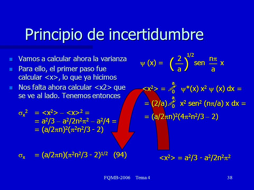 FQMB-2006 Tema 438 Principio de incertidumbre n Vamos a calcular ahora la varianza n Para ello, el primer paso fue calcular, lo que ya hicimos Nos fal