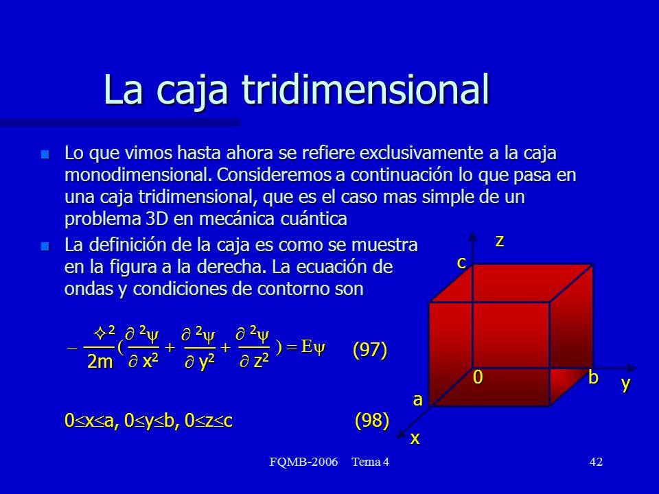 FQMB-2006 Tema 442 La caja tridimensional n Lo que vimos hasta ahora se refiere exclusivamente a la caja monodimensional. Consideremos a continuación