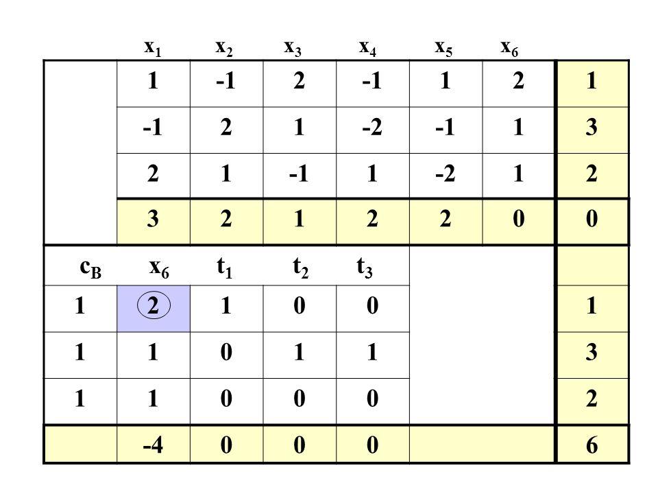 w = 4 0 no es óptimo 1 = c T B A -1 B = [0 1 1].