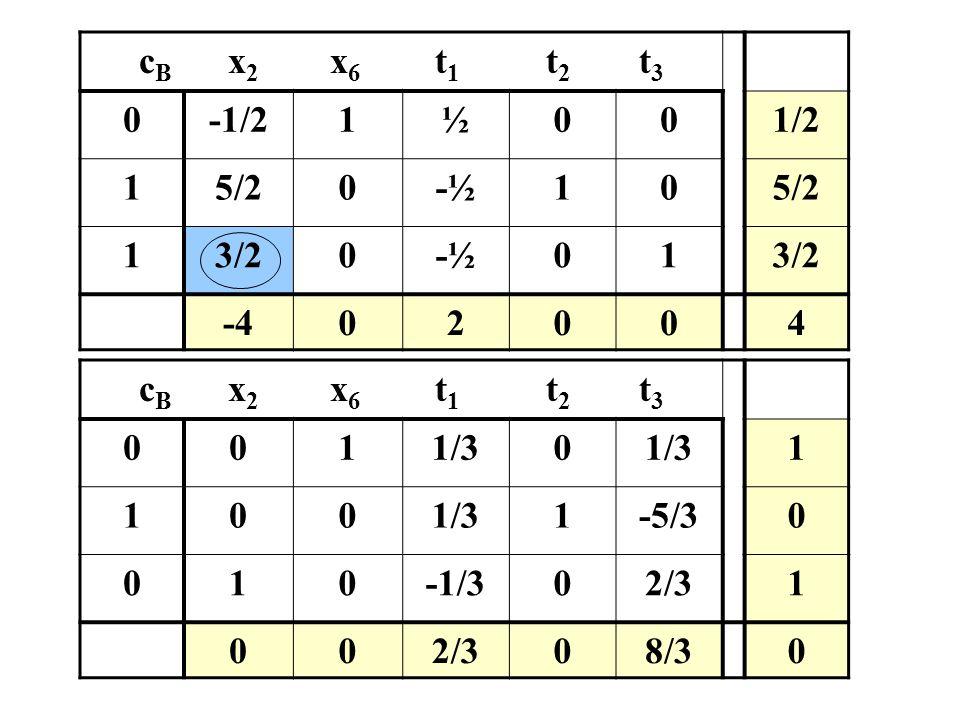 c B x 2 x 6 t 1 t 2 t 3 0-1/21½001/2 15/20-½105/2 13/20-½013/2 -402004 c B x 2 x 6 t 1 t 2 t 3 0011/30 1 100 1-5/30 010-1/302/31 00 08/30