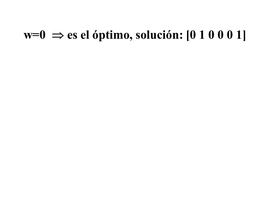 w=0 es el óptimo, solución: [0 1 0 0 0 1]