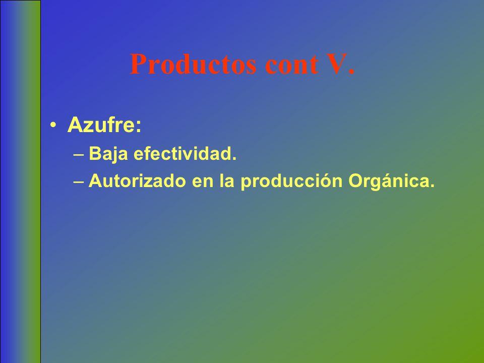 Productos cont V. Azufre: –Baja efectividad. –Autorizado en la producción Orgánica.