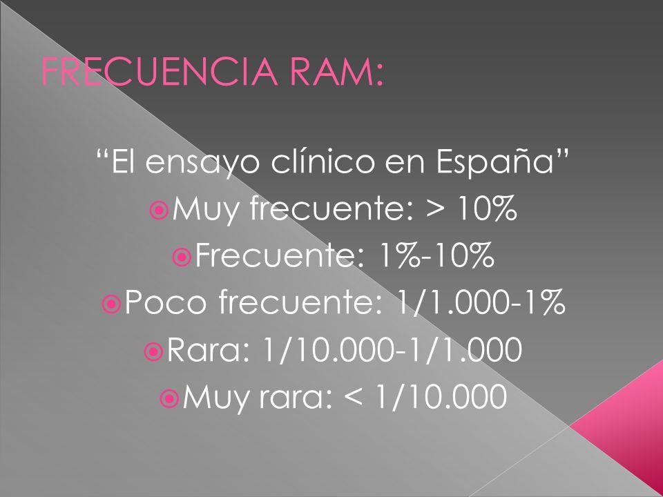 FRECUENCIA RAM: El ensayo clínico en España Muy frecuente: > 10% Frecuente: 1%-10% Poco frecuente: 1/1.000-1% Rara: 1/10.000-1/1.000 Muy rara: < 1/10.000