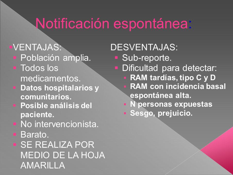 Notificación espontánea: VENTAJAS: Población amplia.