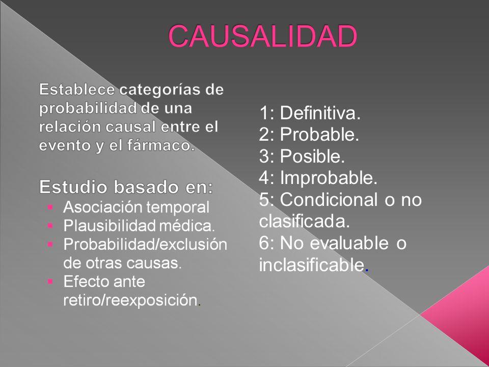 1: Definitiva. 2: Probable. 3: Posible. 4: Improbable. 5: Condicional o no clasificada. 6: No evaluable o inclasificable.