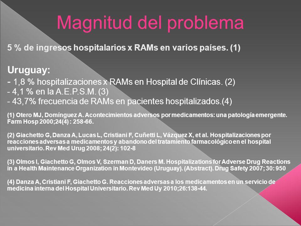 Magnitud del problema 5 % de ingresos hospitalarios x RAMs en varios países. (1) Uruguay: - 1,8 % hospitalizaciones x RAMs en Hospital de Clínicas. (2