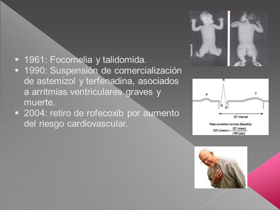 1961: Focomelia y talidomida. 1990: Suspensión de comercialización de astemizol y terfenadina, asociados a arritmias ventriculares graves y muerte. 20