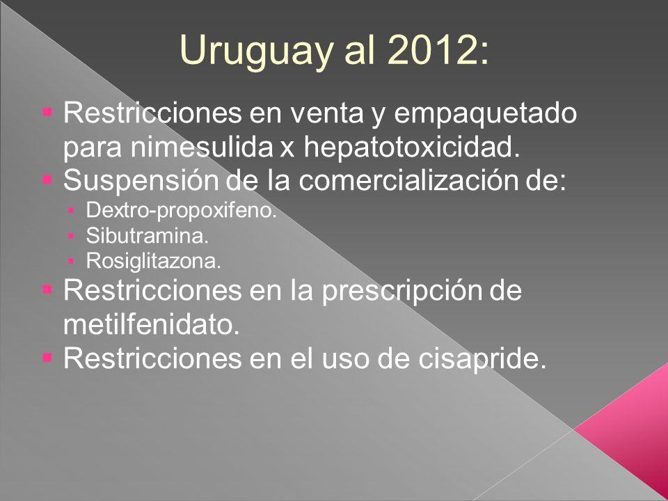 Uruguay al 2012: Restricciones en venta y empaquetado para nimesulida x hepatotoxicidad. Suspensión de la comercialización de: Dextro-propoxifeno. Sib