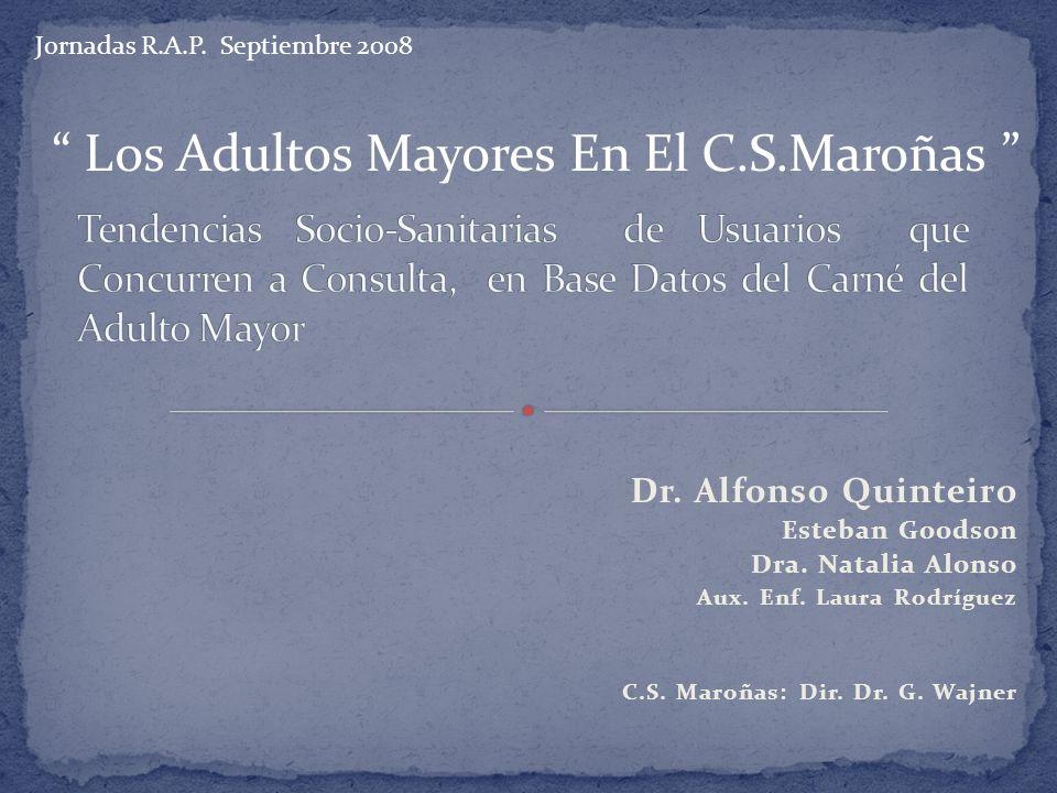 Dr. Alfonso Quinteiro Esteban Goodson Dra. Natalia Alonso Aux.