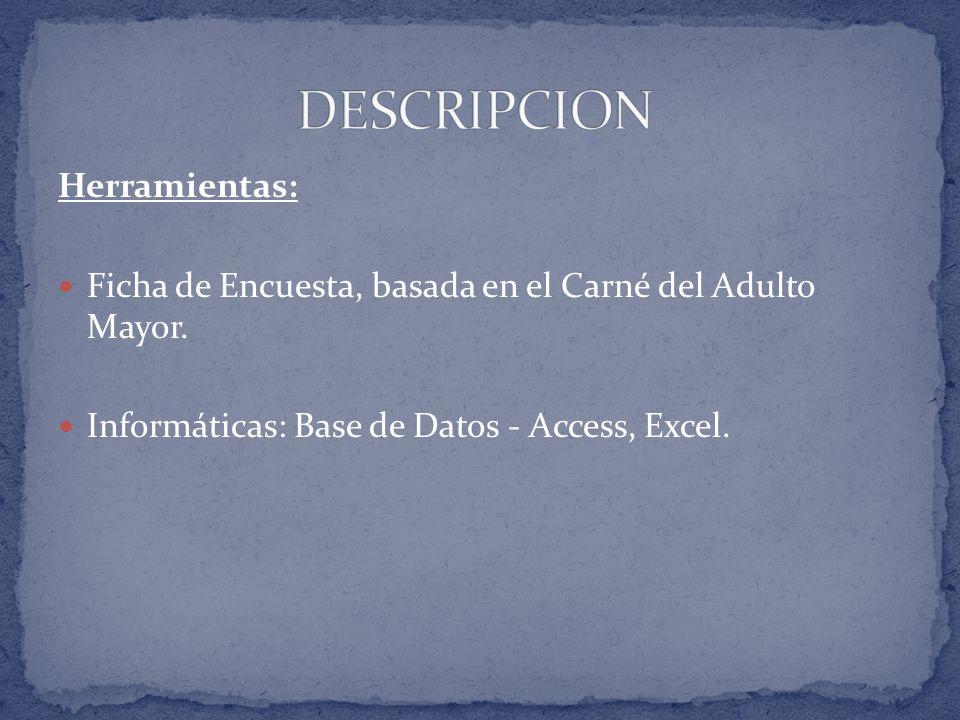 Herramientas: Ficha de Encuesta, basada en el Carné del Adulto Mayor.
