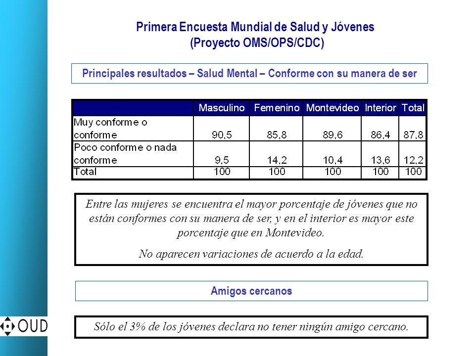 Primera Encuesta Mundial de Salud y Jóvenes (Proyecto OMS/OPS/CDC) Principales resultados – Salud Mental – Conforme con su manera de ser Sólo el 3% de