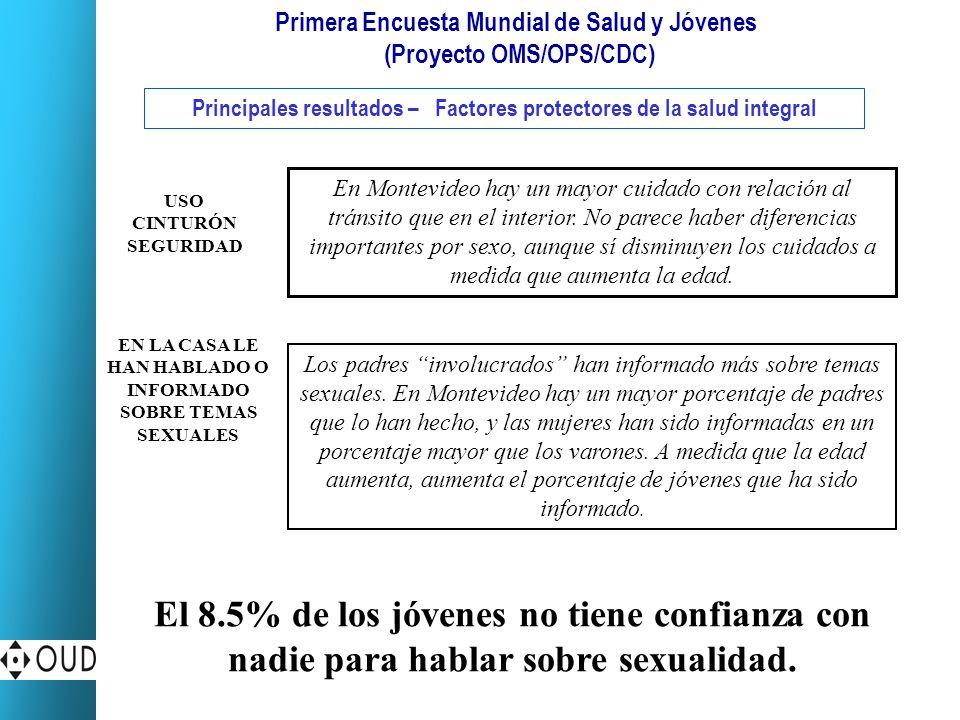 Primera Encuesta Mundial de Salud y Jóvenes (Proyecto OMS/OPS/CDC) Principales resultados – Factores protectores de la salud integral En Montevideo hay un mayor cuidado con relación al tránsito que en el interior.