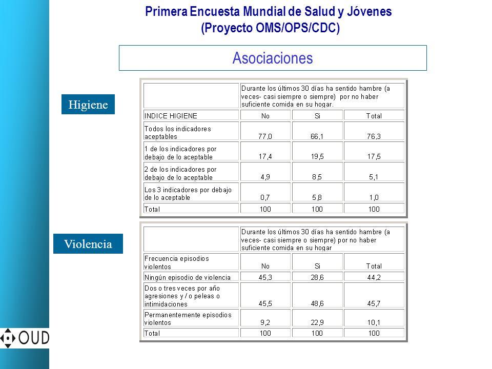 Primera Encuesta Mundial de Salud y Jóvenes (Proyecto OMS/OPS/CDC) Asociaciones Higiene Violencia