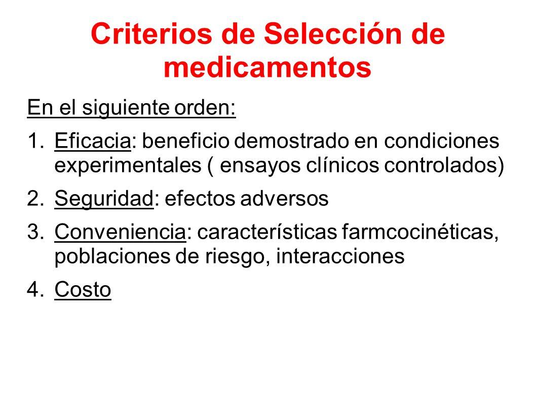 Criterios de Selección de medicamentos En el siguiente orden: 1.Eficacia: beneficio demostrado en condiciones experimentales ( ensayos clínicos controlados) 2.Seguridad: efectos adversos 3.Conveniencia: características farmcocinéticas, poblaciones de riesgo, interacciones 4.Costo