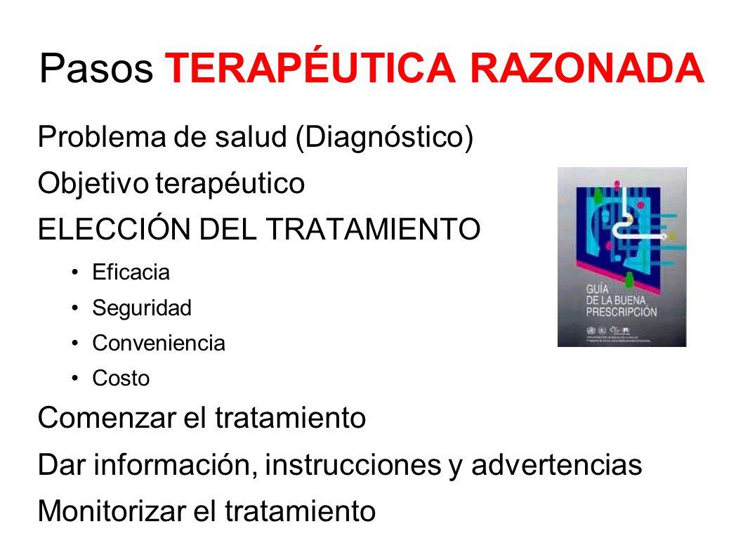 Pasos TERAPÉUTICA RAZONADA Problema de salud (Diagnóstico) Objetivo terapéutico ELECCIÓN DEL TRATAMIENTO Eficacia Seguridad Conveniencia Costo Comenzar el tratamiento Dar información, instrucciones y advertencias Monitorizar el tratamiento