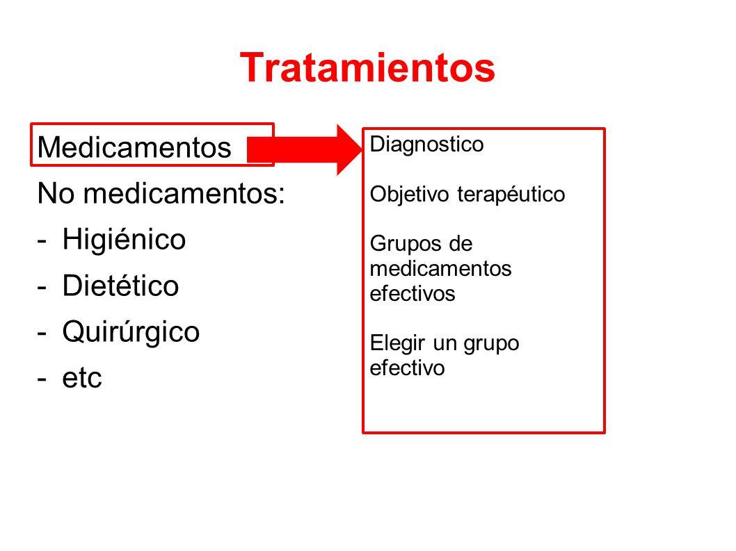 Tratamientos Medicamentos No medicamentos: -Higiénico -Dietético -Quirúrgico -etc Diagnostico Objetivo terapéutico Grupos de medicamentos efectivos Elegir un grupo efectivo
