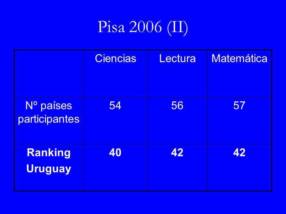 Pisa 2006 (II) CienciasLecturaMatemática Nº países participantes 545657 Ranking Uruguay 4042