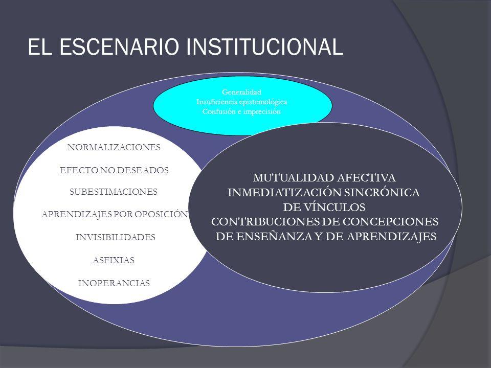 EL ESCENARIO INSTITUCIONAL Generalidad Insuficiencia epistemológica Confusión e imprecisión NORMALIZACIONES EFECTO NO DESEADOS SUBESTIMACIONES APRENDIZAJES POR OPOSICIÓN INVISIBILIDADES ASFIXIAS INOPERANCIAS MUTUALIDAD AFECTIVA INMEDIATIZACIÓN SINCRÓNICA DE VÍNCULOS CONTRIBUCIONES DE CONCEPCIONES DE ENSEÑANZA Y DE APRENDIZAJES