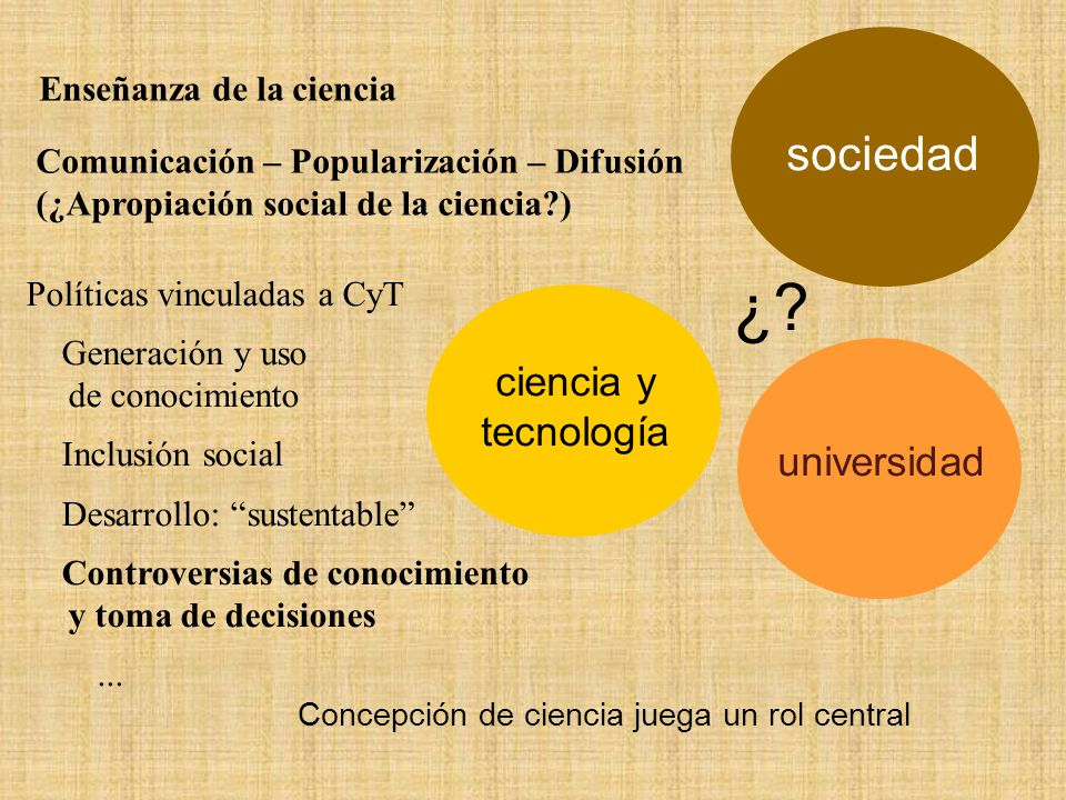 ciencia y tecnología sociedad ¿.