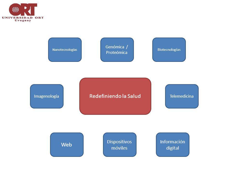 Redefiniendo la Salud Web Dispositivos móviles Imagenología Biotecnologías Genómica / Proteómica Nanotecnologías Información digital Telemedicina